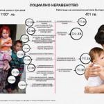 български деца срещу цигански